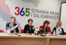 MJERE DEMOGRAFSKE POLITIKE U GRADU ZAGREBU / MJERE PODRŠKE DJECI, MLADIMA I OBITELJIMA
