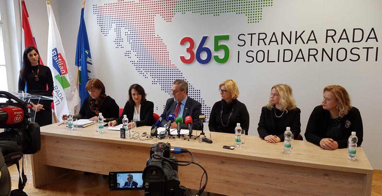 Inicijativa Stranke rada i solidarnosti za poboljšanje demografske slike u Republici Hrvatskoj – poučak Grada Zagreba